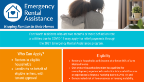 Ft. Worth Housing Assistance Program